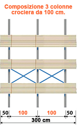 Cantilever leggero monofronte elemento iniziale