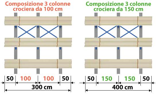 Esempio composizione Cantilever 3 colonne