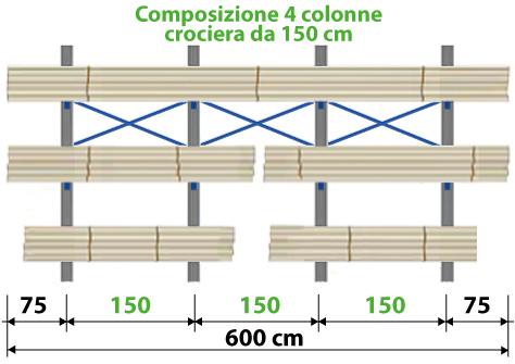 Esempio composizione Cantilever 4 colonne crociera 150 cm.