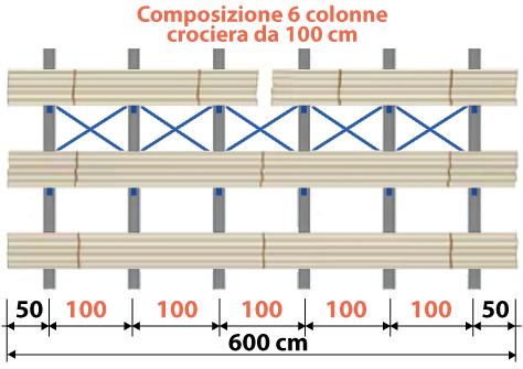 Esempio composizione Cantilever 6 colonne crociera 100 cm.